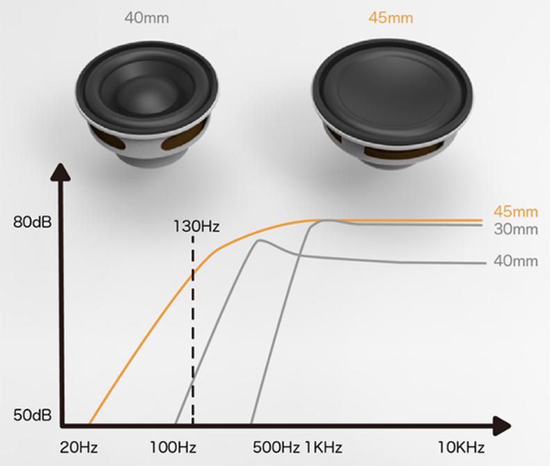 奇特设计 水杯竟然瞬间变成高品质无线音箱-广州磐众智能科技有限公司