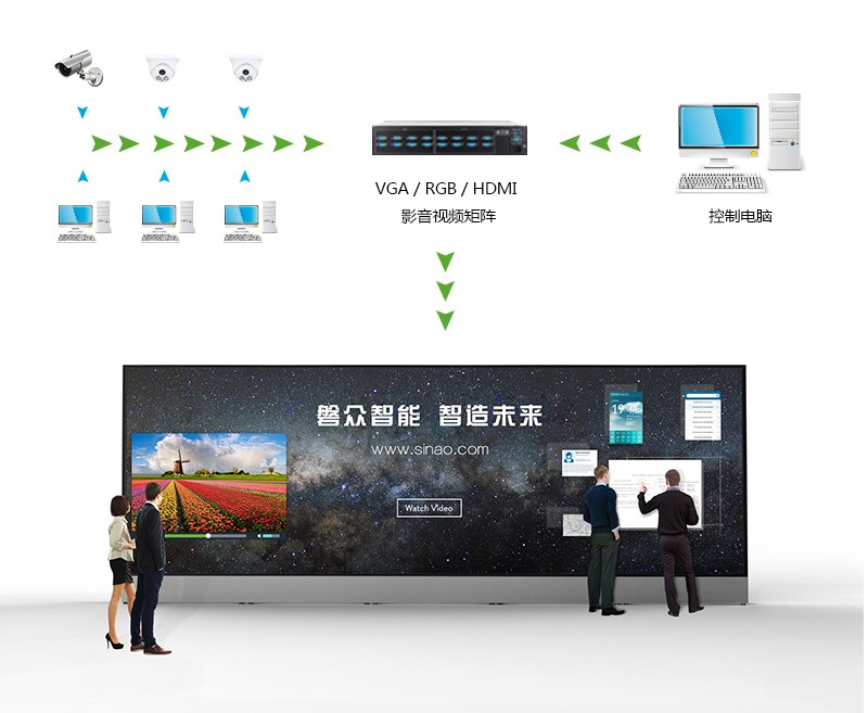 55寸液晶拼接屏PZ-55DID-55-4×4--广州磐众智能科技有限公司