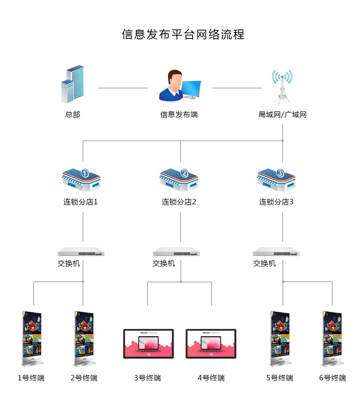 21.5寸壁挂式广告机PZ—21.5BE4--广州磐众智能科技有限公司