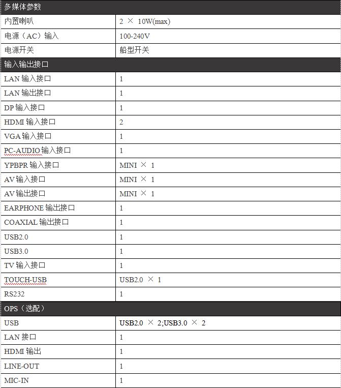 84寸壁挂触摸一体机/教学一体机PZ-84BHHA--广州磐众智能科技有限公司